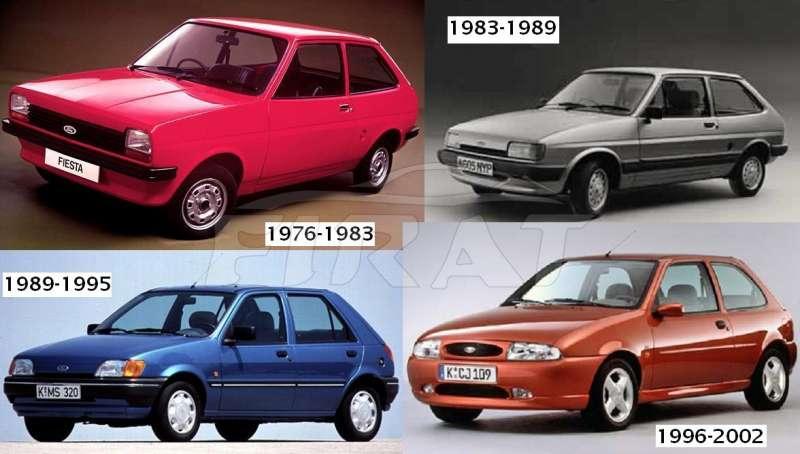 Novita Modelli Fiat 2013 2014.html | Autos Weblog